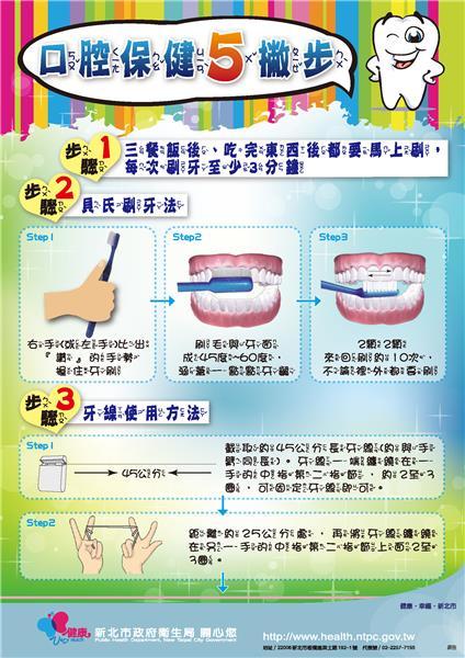 口腔保健五步驟(1)